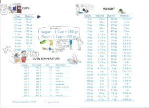 Measurement chart Francesco