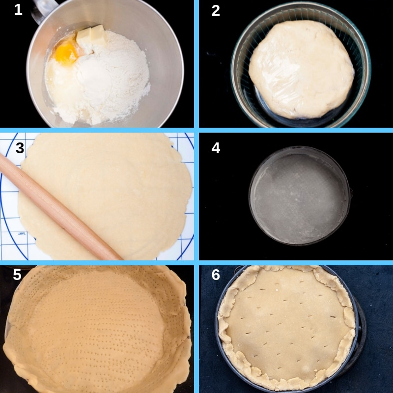 Process steps short pastry for covered pie